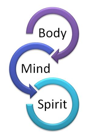 body mind spirit graphic